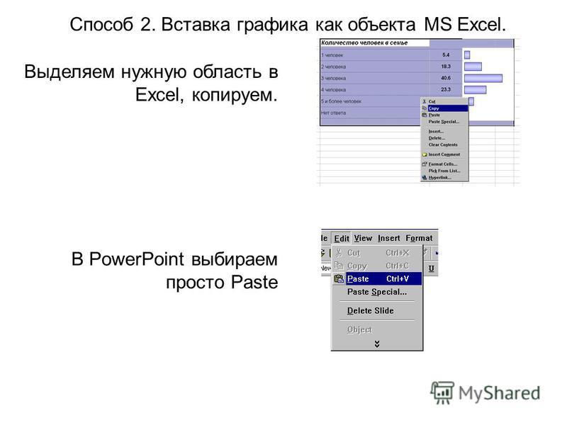 Способ 2. Вставка графика как объекта MS Excel. Выделяем нужную область в Excel, копируем. В PowerPoint выбираем просто Paste