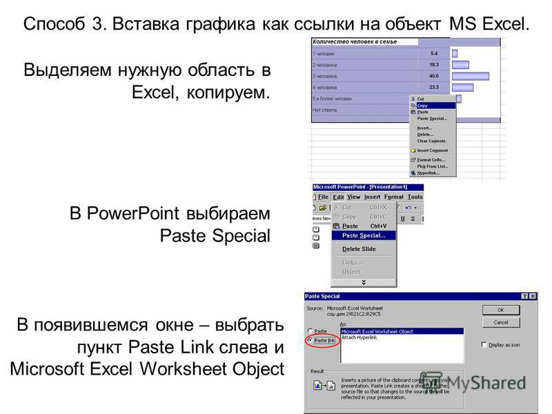 Способ 3. Вставка графика как ссылки на объект MS Excel. Выделяем нужную область в Excel, копируем. В PowerPoint выбираем Paste Special В появившемся окне – выбрать пункт Paste Link слева и Microsoft Excel Worksheet Object