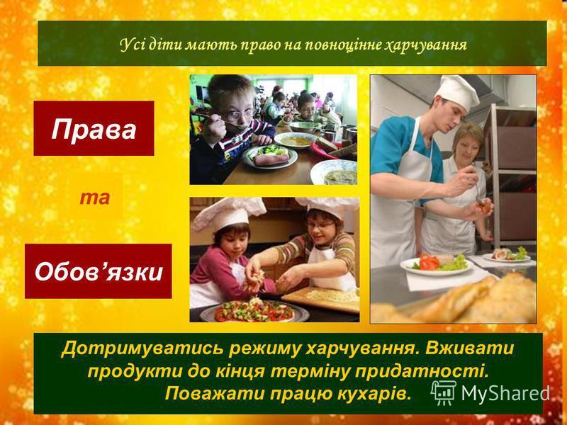 Права Обовязки Усі діти мають право на повноцінне харчування та Дотримуватись режиму харчування. Вживати продукти до кінця терміну придатності. Поважати працю кухарів.
