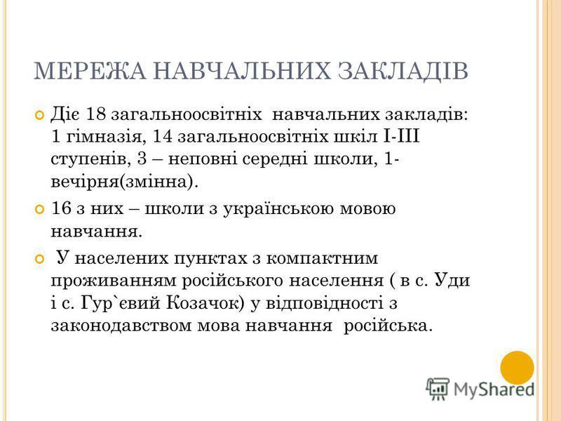 МЕРЕЖА НАВЧАЛЬНИХ ЗАКЛАДІВ Діє 18 загальноосвітніх навчальних закладів: 1 гімназія, 14 загальноосвітніх шкіл І-ІІІ ступенів, 3 – неповні середні школи, 1- вечірня(змінна). 16 з них – школи з українською мовою навчання. У населених пунктах з компактни