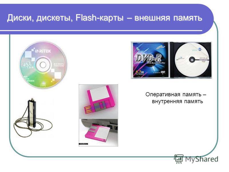 Диски, дискеты, Flash-карты – внешняя память Оперативная память – внутренняя память