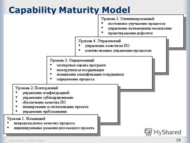 Павловская Т.А. (СПбГУ ИТМО) 19 Capability Maturity Model