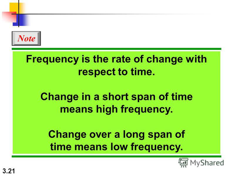 3.21 Frequency is the rate of change with respect to time. Change in a short span of time means high frequency. Change over a long span of time means low frequency. Note
