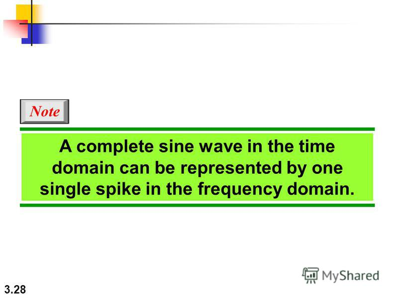 3.28 A complete sine wave in the time domain can be represented by one single spike in the frequency domain. Note