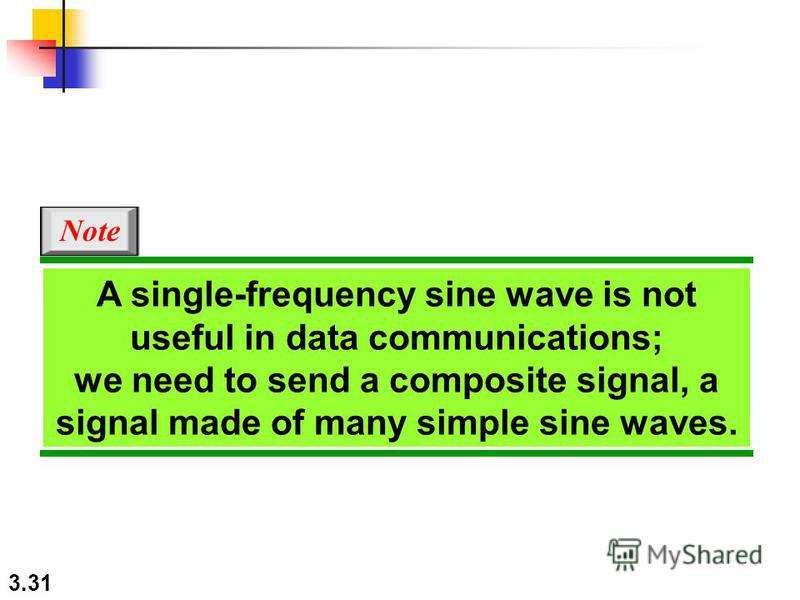 3.31 A single-frequency sine wave is not useful in data communications; we need to send a composite signal, a signal made of many simple sine waves. Note