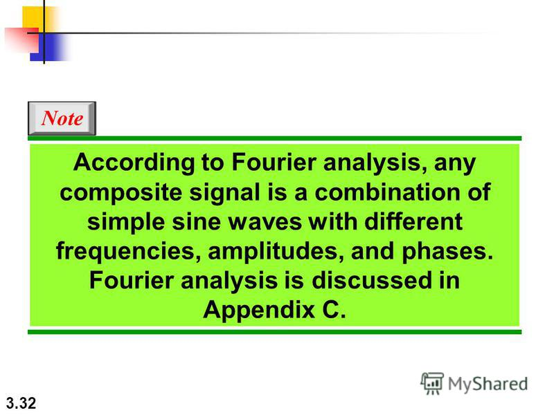 3.32 According to Fourier analysis, any composite signal is a combination of simple sine waves with different frequencies, amplitudes, and phases. Fourier analysis is discussed in Appendix C. Note