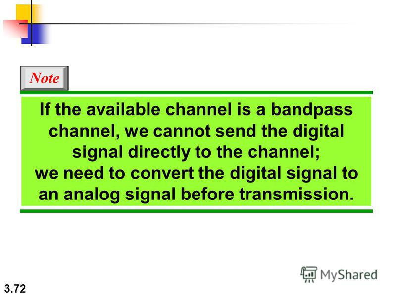 3.72 If the available channel is a bandpass channel, we cannot send the digital signal directly to the channel; we need to convert the digital signal to an analog signal before transmission. Note