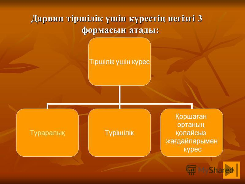 Дарвин тіршілік үшін күрестің негізгі 3 формасын атады: Дарвин тіршілік үшін күрестің негізгі 3 формасын атады: Тіршілік үшін күрес ТүраралықТүрішілік Қоршаған ортаның қолайсыз жағдайларымен күрес