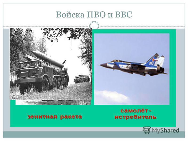 Войска ПВО и ВВС