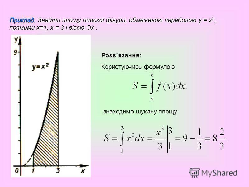 Приклад. Знайти площу плоскої фігури, обмеженою параболою у = x 2, прямими х=1, х = 3 і віссю Ох. Розвязання: Користуючись формулою знаходимо шукану площу