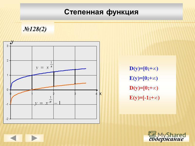 Степенная функция содержание 128(2) D(y)=[0;+) E(y)=[0;+) D(y)=[0;+) E(y)=[-1;+) у х