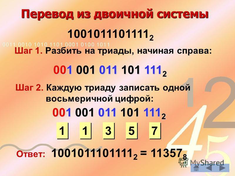 Перевод из двоичной системы 1001011101111 2 Шаг 1. Разбить на триады, начиная справа: 001 001 011 101 111 2 Шаг 2. Каждую триаду записать одной восьмеричной цифрой: 1 1 3 3 5 5 7 7 Ответ: 1001011101111 2 = 11357 8 001 001 011 101 111 2 1 1