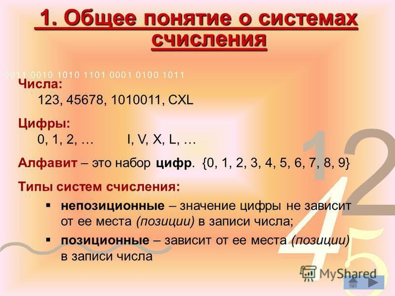 1. Общее понятие о системах счисления 1. Общее понятие о системах счисления Числа: 123, 45678, 1010011, CXL Цифры: 0, 1, 2, … I, V, X, L, … Алфавит – это набор цифр. {0, 1, 2, 3, 4, 5, 6, 7, 8, 9} Типы систем счисления: непозиционные – значение цифры