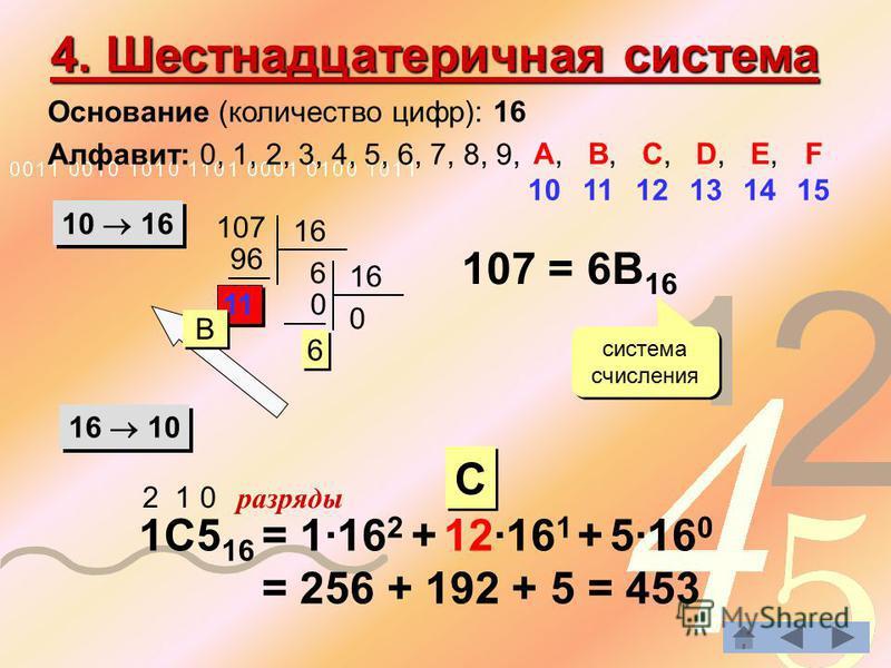 4. Шестнадцатеричная система Основание (количество цифр): 16 Алфавит: 0, 1, 2, 3, 4, 5, 6, 7, 8, 9, 10 16 16 10 107 16 6 96 11 16 0 0 6 6 107 = 6B 16 система счисления 1C5 16 2 1 0 разряды = 1·16 2 + 12·16 1 + 5·16 0 = 256 + 192 + 5 = 453 A, 10 B, 11