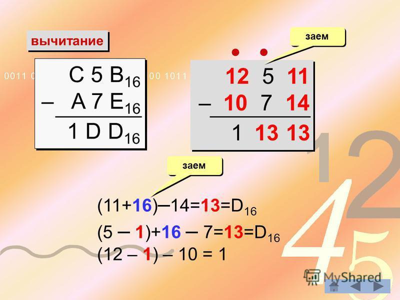 вычитание С 5 B 16 – A 7 E 16 С 5 B 16 – A 7 E 16 заем 1 D D 16 12 5 11 – 10 7 14 12 5 11 – 10 7 14 (11+16) – 14=13=D 16 (5 – 1)+16 – 7=13=D 16 (12 – 1) – 10 = 1 заем 131