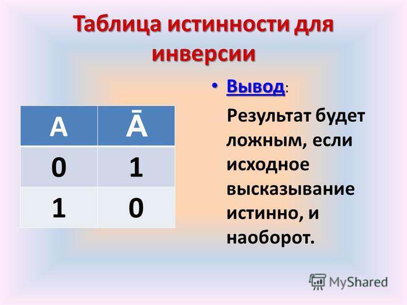 Таблицаистинностидля инверсии Таблица истинности для инверсии А Ā 01 10 Вывод Вывод : Результат будет ложным, если исходное высказывание истинно, и наоборот.
