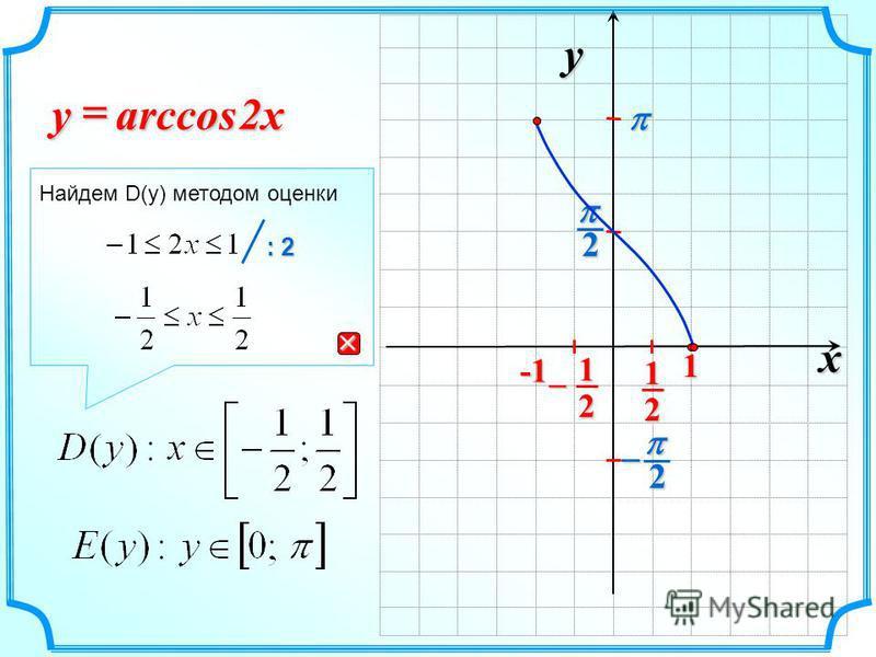 x y 2 2 1 arccos 2xy – 1 2 1 2 : 2 : 2 : 2 : 2
