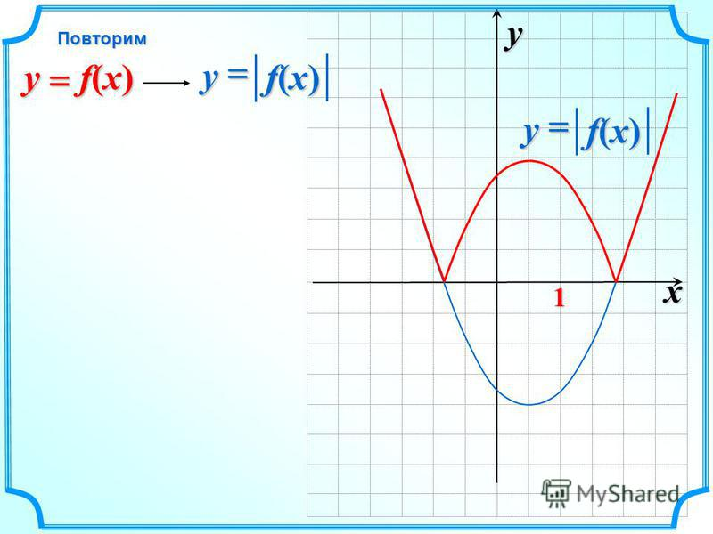 x y 1 f(x) f(x) f(x) f(x)y Повторим f(x) f(x) f(x) f(x) y f(x) f(x) f(x) f(x) y