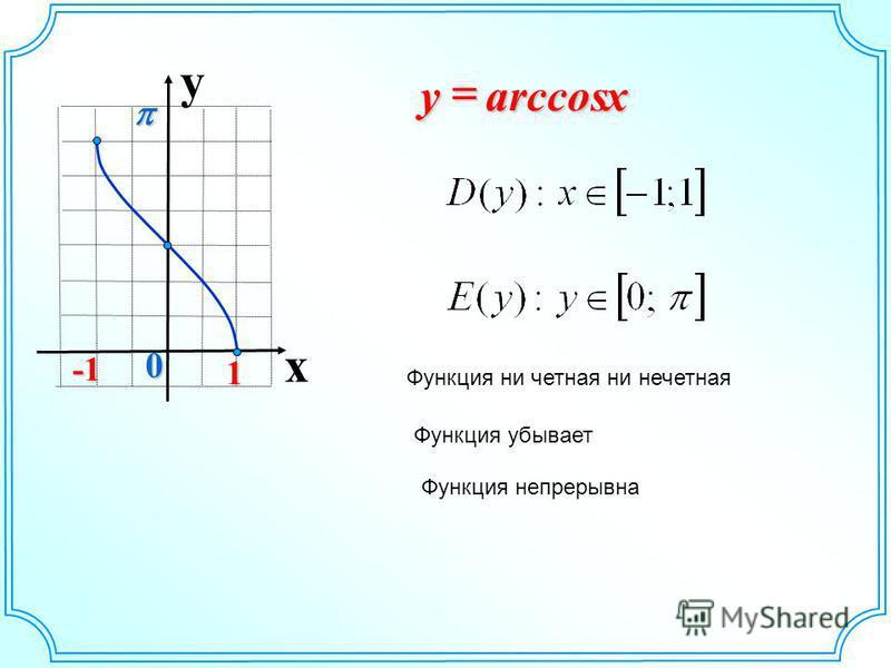 y x arccosxy 0 1 Функция ни четная ни нечетная Функция убывает Функция непрерывна