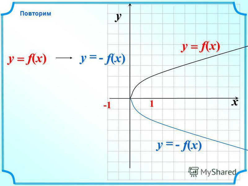 x y 1 f(x) f(x) f(x) f(x)y - f(x) f(x) f(x) f(x) y - f(x) f(x) f(x) f(x) y f(x) f(x) f(x) f(x)y Повторим