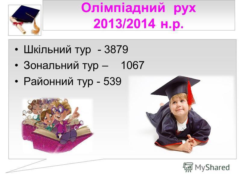 Олімпіадний рух 2013/2014 н.р. Шкільний тур - 3879 Зональний тур – 1067 Районний тур - 539