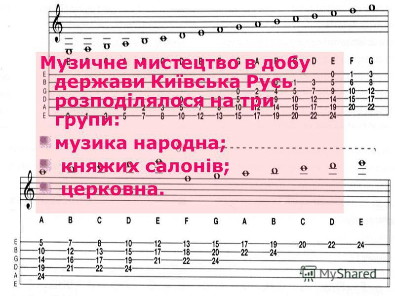 Музичне мистецтво в добу держави Київська Русь розподілялося на три групи: музика народна; княжих салонів; церковна.