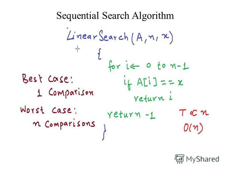 Sequential Search Algorithm