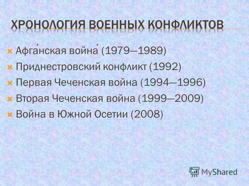 Афганская война (19791989) Приднестровский конфликт (1992) Первая Чеченская война (19941996) Вторая Чеченская война (19992009) Война в Южной Осетии (2008)