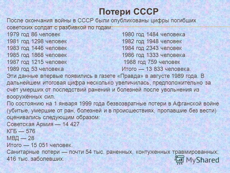 Потери СССР После окончания войны в СССР были опубликованы цифры погибших советских солдат с разбивкой по годам: 1979 год 86 человек 1980 год 1484 человека 1981 год 1298 человек 1982 год 1948 человек 1983 год 1446 человек 1984 год 2343 человек 1985 г