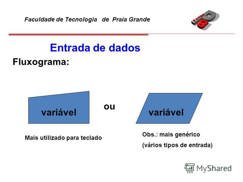 Faculdade de Tecnologia de Praia Grande Entrada de dados Fluxograma: variável ou Obs.: mais genérico (vários tipos de entrada) Mais utilizado para teclado