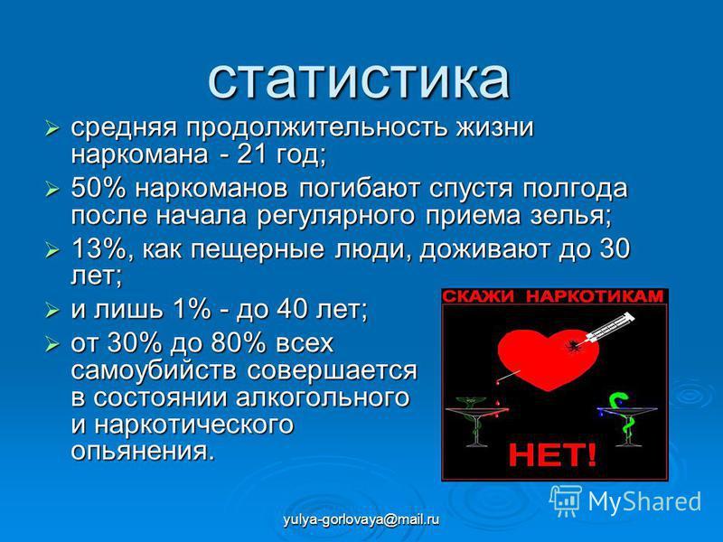 yulya-gorlovaya@mail.ru статистика средняя продолжительность жизни наркомана - 21 год; средняя продолжительность жизни наркомана - 21 год; 50% наркоманов погибают спустя полгода после начала регулярного приема зелья; 50% наркоманов погибают спустя по