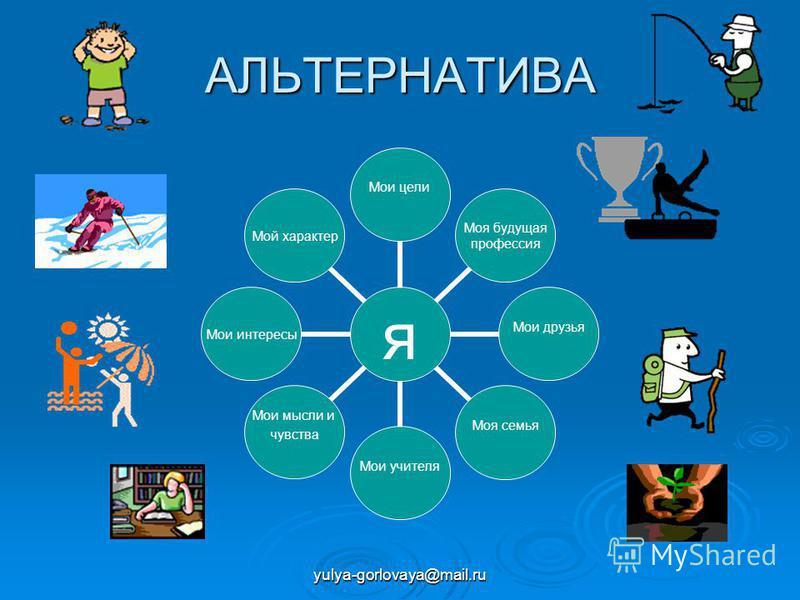 yulya-gorlovaya@mail.ru АЛЬТЕРНАТИВА я Мои цели Моя будущая профессия Мои друзьяМоя семья Мои учителя Мои мысли и чувства Мои интересы Мой характер