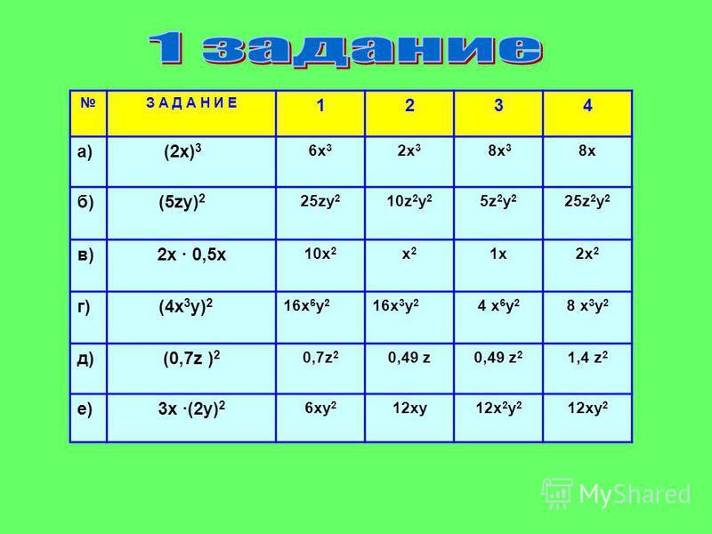 З А Д А Н И Е 1234 а) (2 х) 3 6 х 3 2 х 3 8 х 3 8 х б) (5zу) 2 25zу 2 10z 2 y 2 5z 2 y 2 25z 2 y 2 в)2 х 0,5 х 10 х 2 х 2 х 2 1 х 2 х 2 г) (4 х 3 у) 2 16 х 6 у 2 16 х 3 у 2 4 х 6 у 2 8 х 3 у 2 д)(0,7z ) 2 0,7z 2 0,49 z0,49 z 2 1,4 z 2 е)3 х (2 у) 2 6