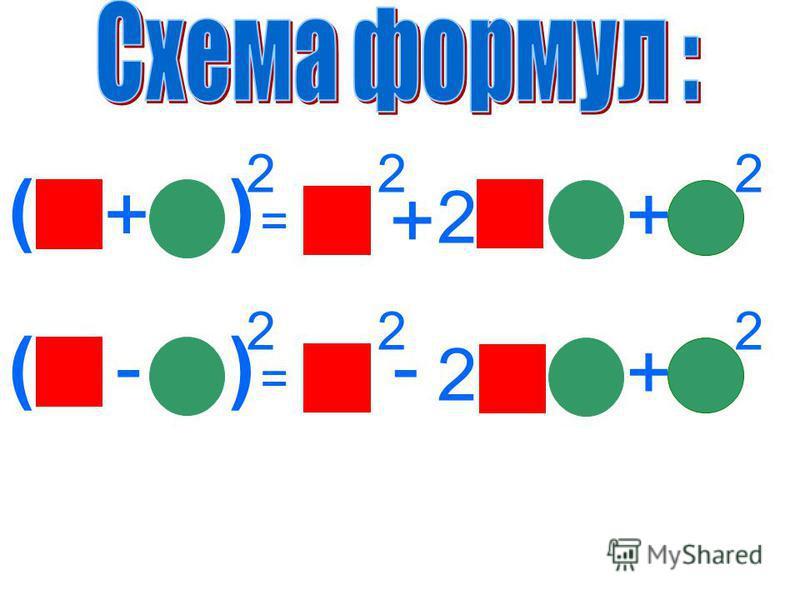 ( + ) 2 = 2 + 2 + 2 ( - ) 2 = 2 - 2 + 2