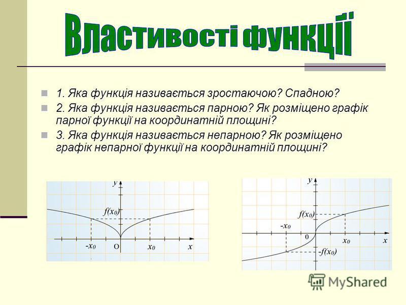 1. Що називається числовою функцією. 2. Поясніть, що таке область визначення та множина значень функції. 3. Які способи задання функції ви знаєте? Що називається графіком функції? Графіком якої функції є пряма?