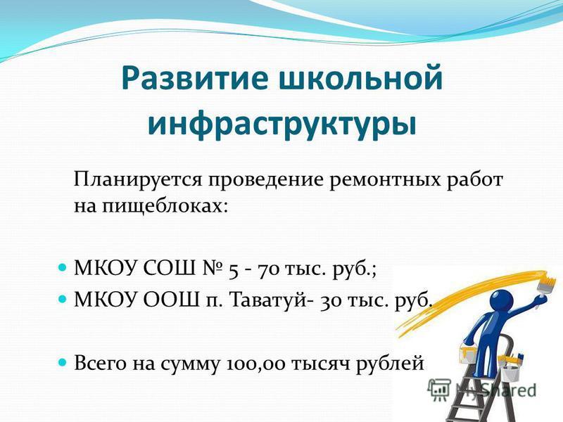 Развитие школьной инфраструктуры Планируется проведение ремонтных работ на пищеблоках: МКОУ СОШ 5 - 70 тыс. руб.; МКОУ ООШ п. Таватуй- 30 тыс. руб. Всего на сумму 100,00 тысяч рублей