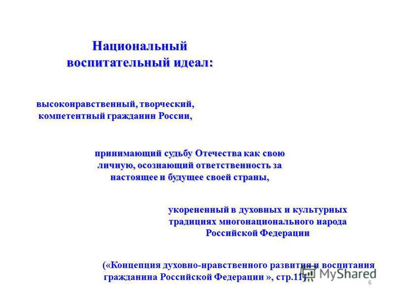 Национальный воспитательный идеал: («Концепция духовно-нравственного развития и воспитания гражданина Российской Федерации », стр.11) 6 высоконравственный, творческий, компетентный гражданин России, принимающий судьбу Отечества как свою личную, осозн