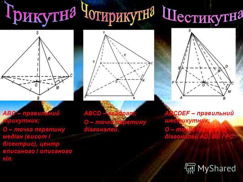 ABC – правильний трикутник; О – точка перетину медіан (висот і бісектрис), центр вписаного і описаного кіл. ABCD – квадрат; О – точка перетину діагоналей. ABCDEF – правильний шестикутник; О – точка перетину діагоналей AD, BE і FC.