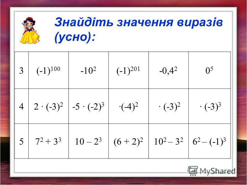 3(-1) 100 -10 2 (-1) 201 -0,4 2 0505 42 · (-3) 2 -5 · (-2) 3 ·(-4) 2 · (-3) 2 · (-3) 3 57 2 + 3 3 10 – 2 3 (6 + 2) 2 10 2 – 3 2 6 2 – (-1) 3