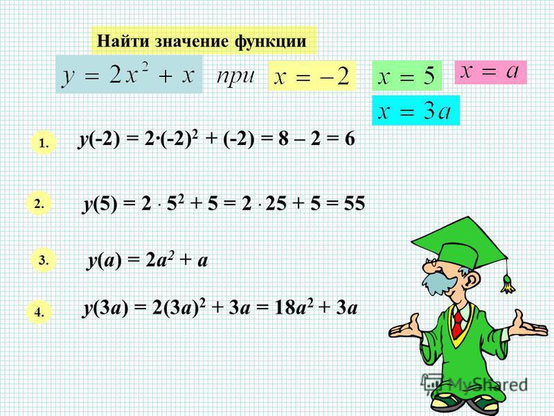 Найти значение функции 1. у(-2) = 2·(-2) 2 + (-2) = 8 – 2 = 6 2. у(5) = 2 · 5 2 + 5 = 2 · 25 + 5 = 55 3. у(а) = 2 а 2 + а 4. у(3 а) = 2(3 а) 2 + 3 а = 18 а 2 + 3 а