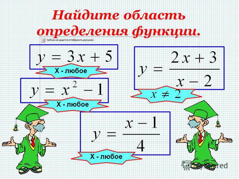 Найдите область определения функции. Х - любое