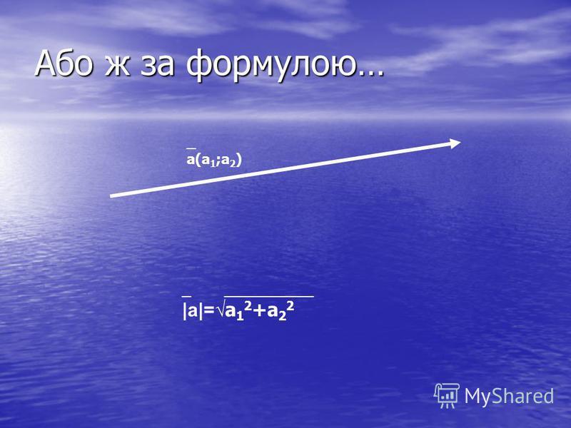 Або ж за формулою… _ а(а 1 ;а 2 ) _ __________ |а|= а 1 2 +а 2 2