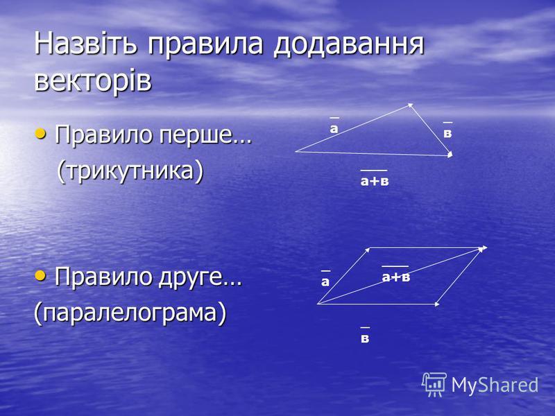 Назвіть правила додавання векторів Правило перше… Правило перше… (трикутника) (трикутника) Правило друге… Правило друге…(паралелограма) _а_а _в_в ___ а+в _а_а _в_в ___ а+в