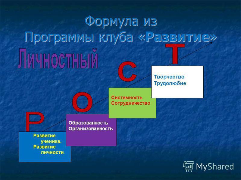 Формула из Программы клуба «Развитие» Развитие ученика. Развитие личности. Образованность Организованность Системность Сотрудничество Творчество Трудолюбие