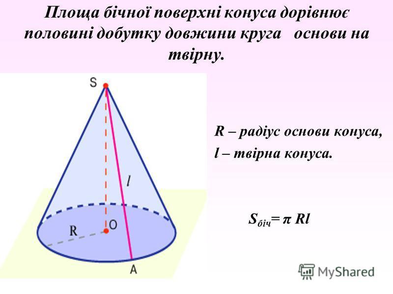 Площа бічної поверхні конуса дорівнює половині добутку довжини круга основи на твірну. R – радіус основи конуса, l – твірна конуса. S біч = π Rl
