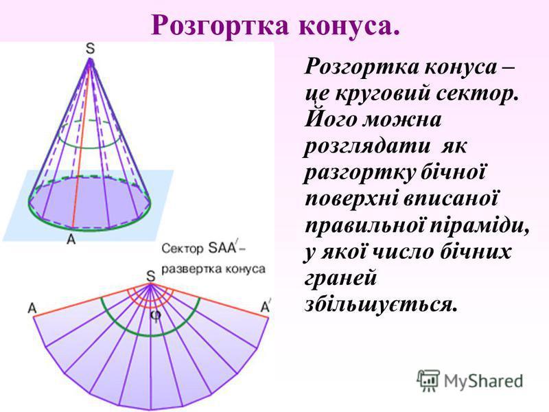 Розгортка конуса. Р озгортка конуса – це круговий сектор. Його можна розглядати як разгортку бічної поверхні вписаної правильної піраміди, у якої число бічних граней збільшується.