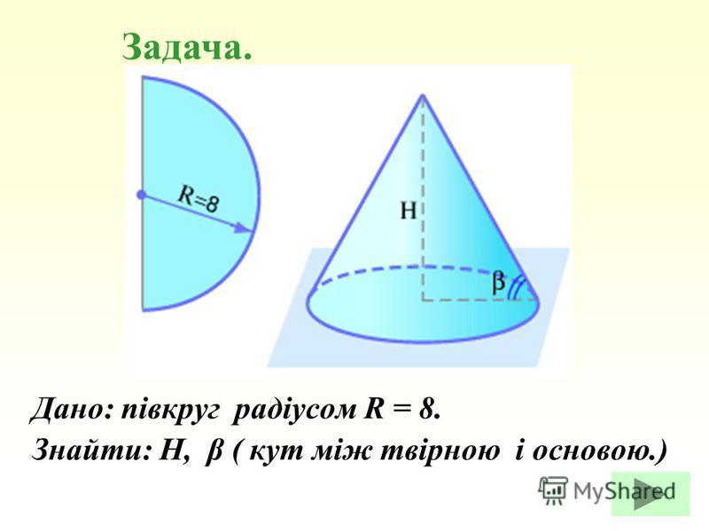 Дано: півкруг радіусом R = 8. Знайти: Н, β ( кут між твірною і основою.) Задача.