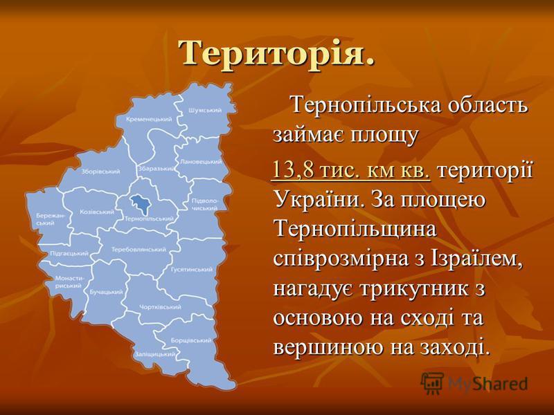 Територія. Тернопільська область займає площу Тернопільська область займає площу 13,8 тис. км кв. території України. За площею Тернопільщина співрозмірна з Ізраїлем, нагадує трикутник з основою на сході та вершиною на заході. 13,8 тис. км кв. територ
