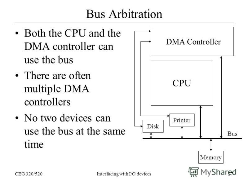 CEG 320/520Interfacing with I/O devices27 Bus Arbitration Both the CPU and the DMA controller can use the bus There are often multiple DMA controllers No two devices can use the bus at the same time Memory Disk Printer Bus DMA Controller CPU