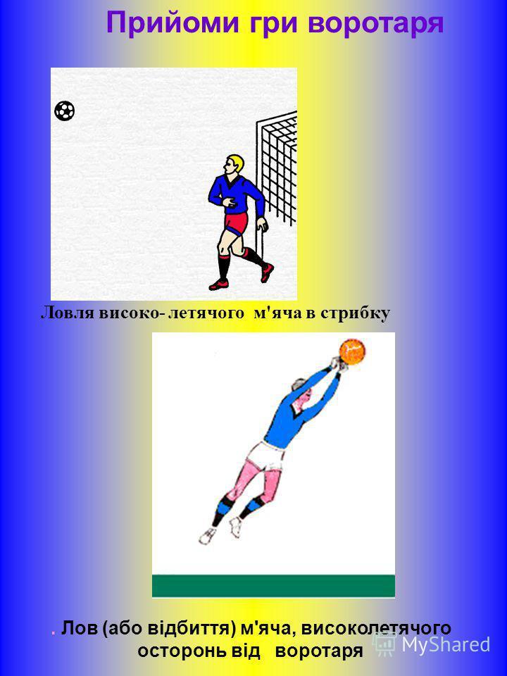 Прийоми гри воротаря Ловля високо- летячого м'яча в стрибку. Лов (або відбиття) м'яча, високолетячого осторонь від воротаря